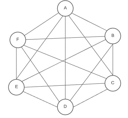 Integrationsplatform1